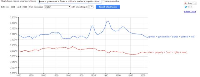 politics.lawEnglish